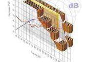 Sonido y acustica integral - sonac