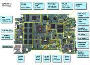 Tecnico de pc y redes